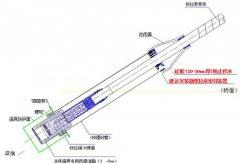 斜拉桥梁下锚头及导管病害检测及改良